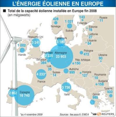 eolienneeneurope.jpg