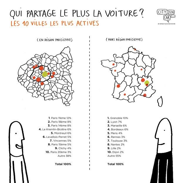Mens : 5ème ville de France !!! dans Ecologie mailing-01